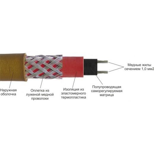 Обогрев труб 2 м, саморегулирующийся нагревательный кабель Freezstop
